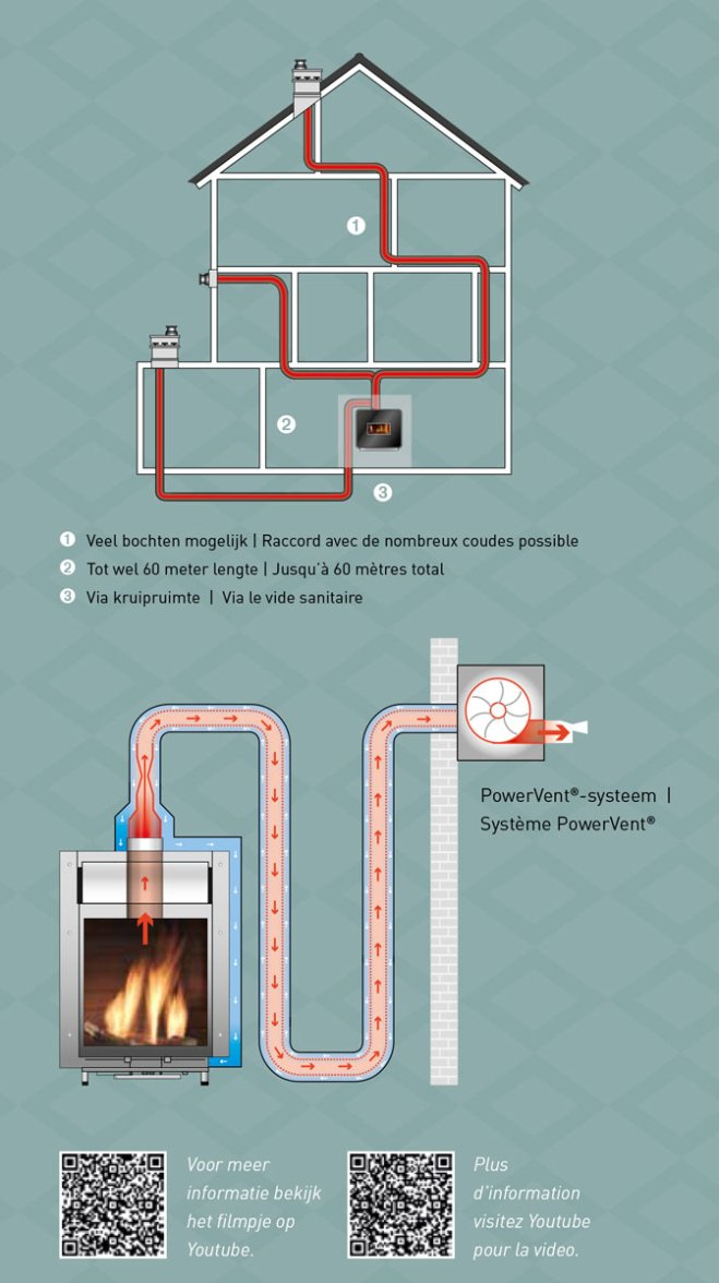 Gasheizung Und Kaminofen In Einem Kaminschacht Betreiben